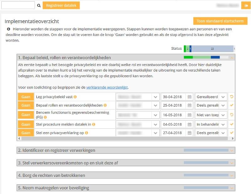 Implementatieoverzicht op het dashboard van Base27-AVG